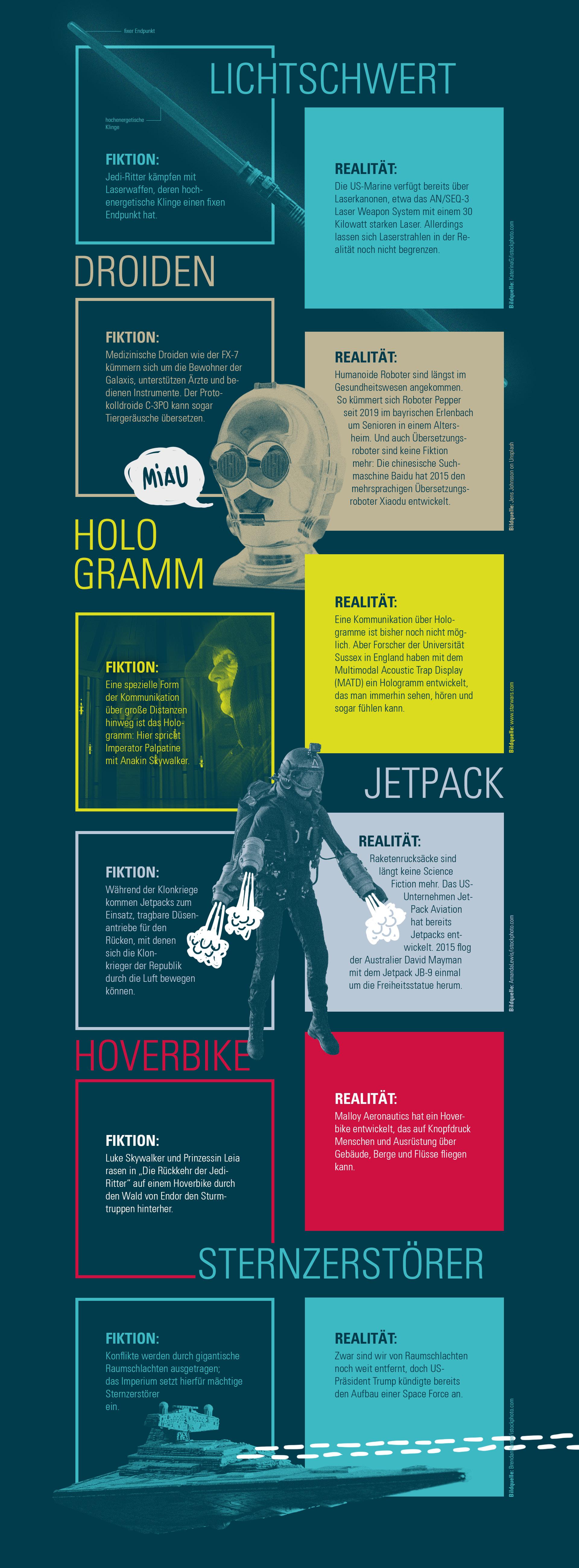 Infografik Star Wars Gadgets