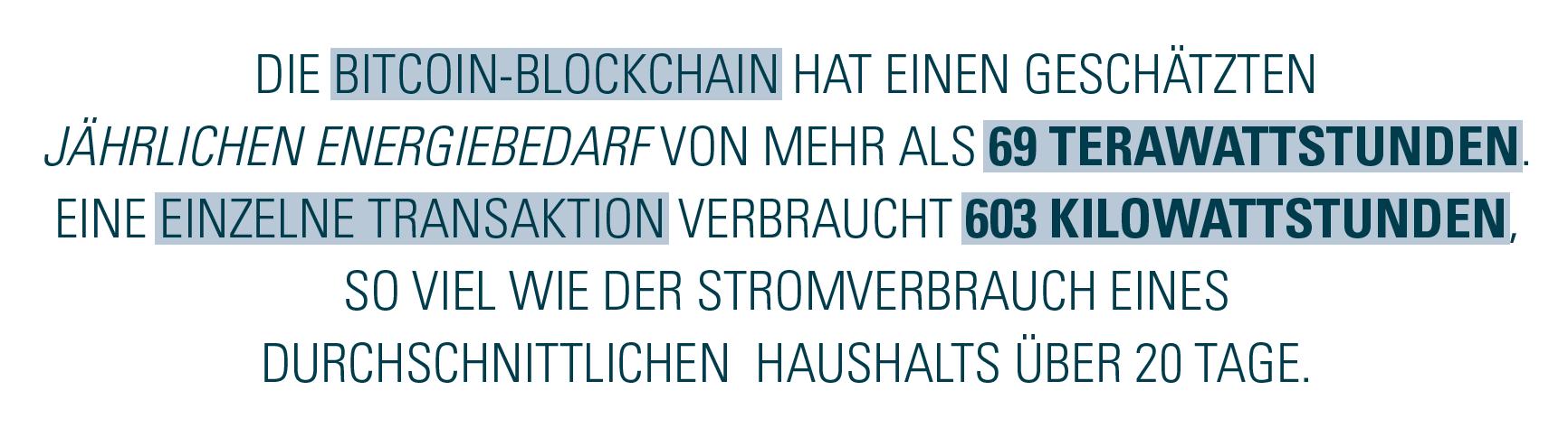 Energiebedarf Bitcoin-Blockchain