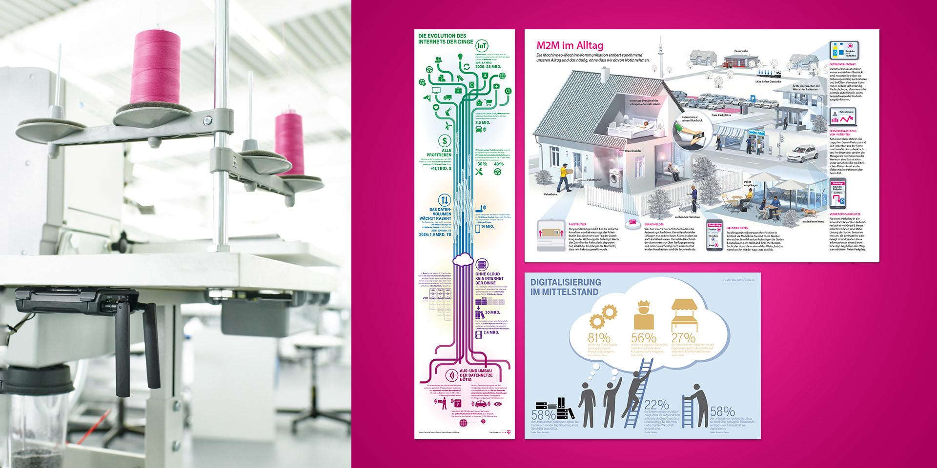 Deutsche Telekom – M2M / IOT – Infographics